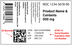 Barcode Explanation
